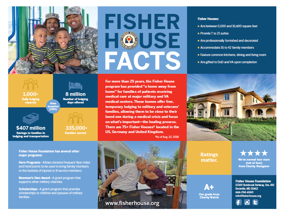 Fisher House Facts